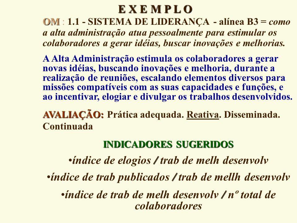 Medições da Gestão Segundo o Modelo de Excelência em Gestão Pública 1 Liderança (90) 6 Processos (90) 3 Cidadãos e Sociedade (90) 5 Pessoas (90) 2 Est