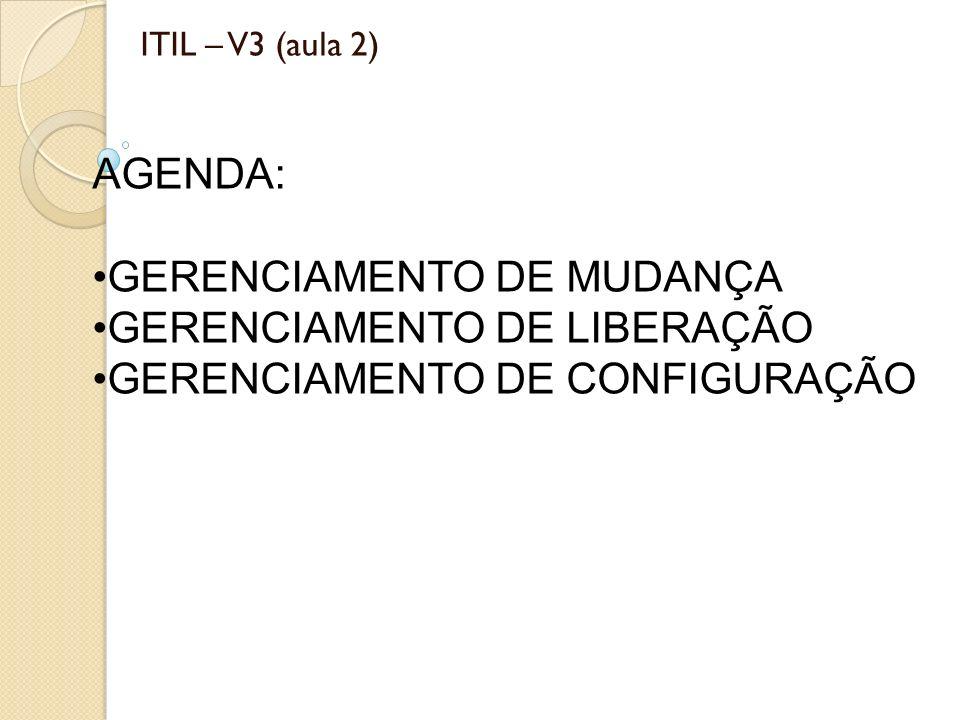 ITIL – V3 (aula 2) AGENDA: GERENCIAMENTO DE MUDANÇA GERENCIAMENTO DE LIBERAÇÃO GERENCIAMENTO DE CONFIGURAÇÃO