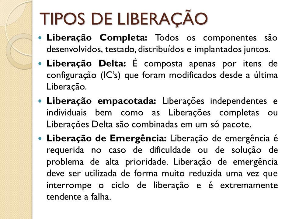 TIPOS DE LIBERAÇÃO Liberação Completa: Todos os componentes são desenvolvidos, testado, distribuídos e implantados juntos. Liberação Delta: É composta