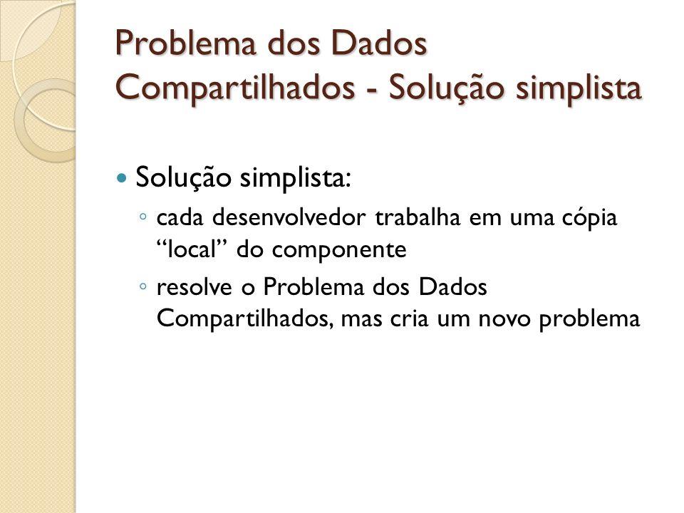 Problema dos Dados Compartilhados - Solução simplista Solução simplista: cada desenvolvedor trabalha em uma cópia local do componente resolve o Proble