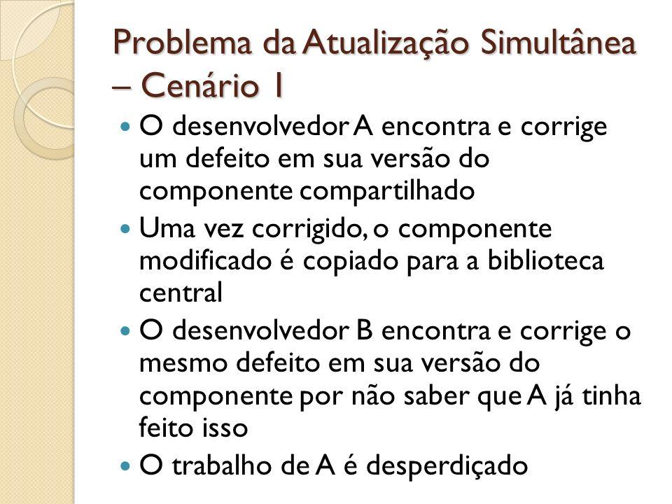 Problema da Atualização Simultânea – Cenário 1 O desenvolvedor A encontra e corrige um defeito em sua versão do componente compartilhado Uma vez corri