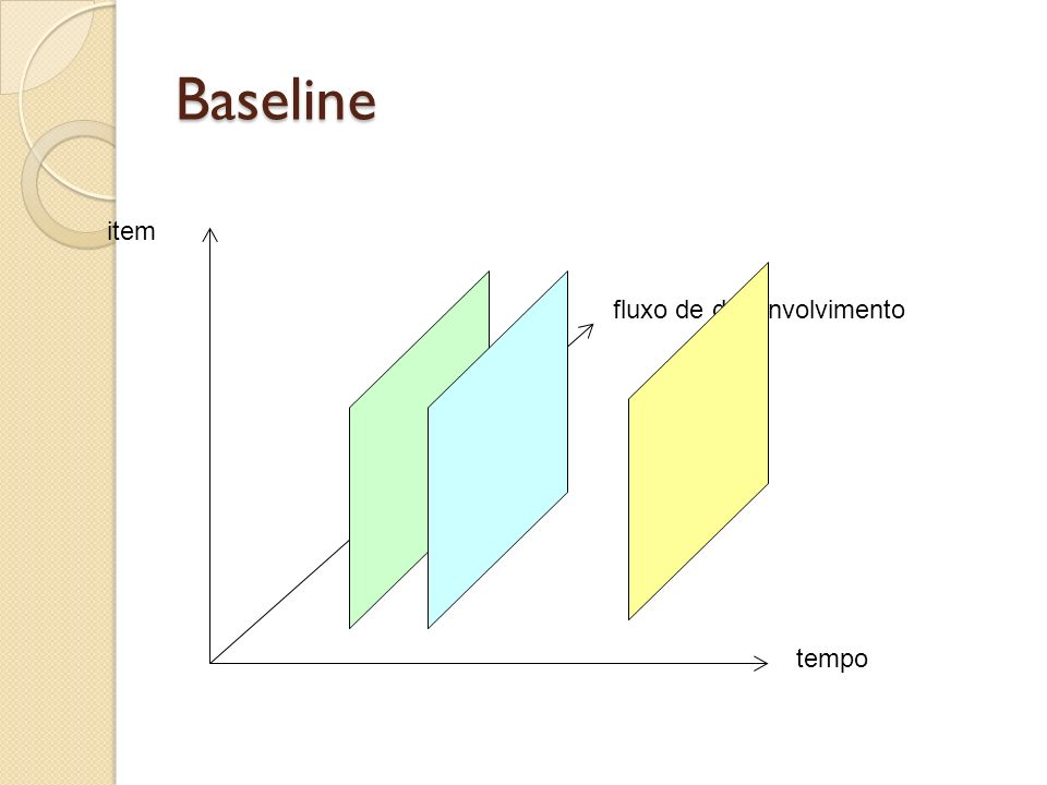 Baseline item tempo fluxo de desenvolvimento