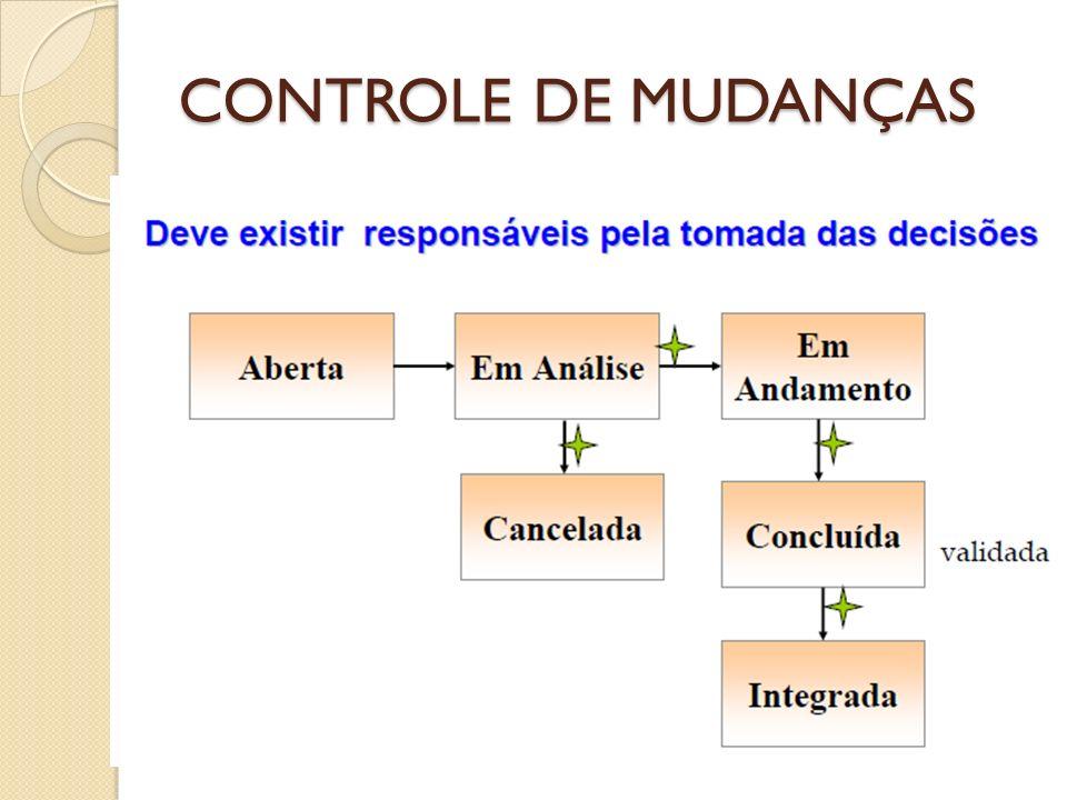 CONTROLE DE MUDANÇAS