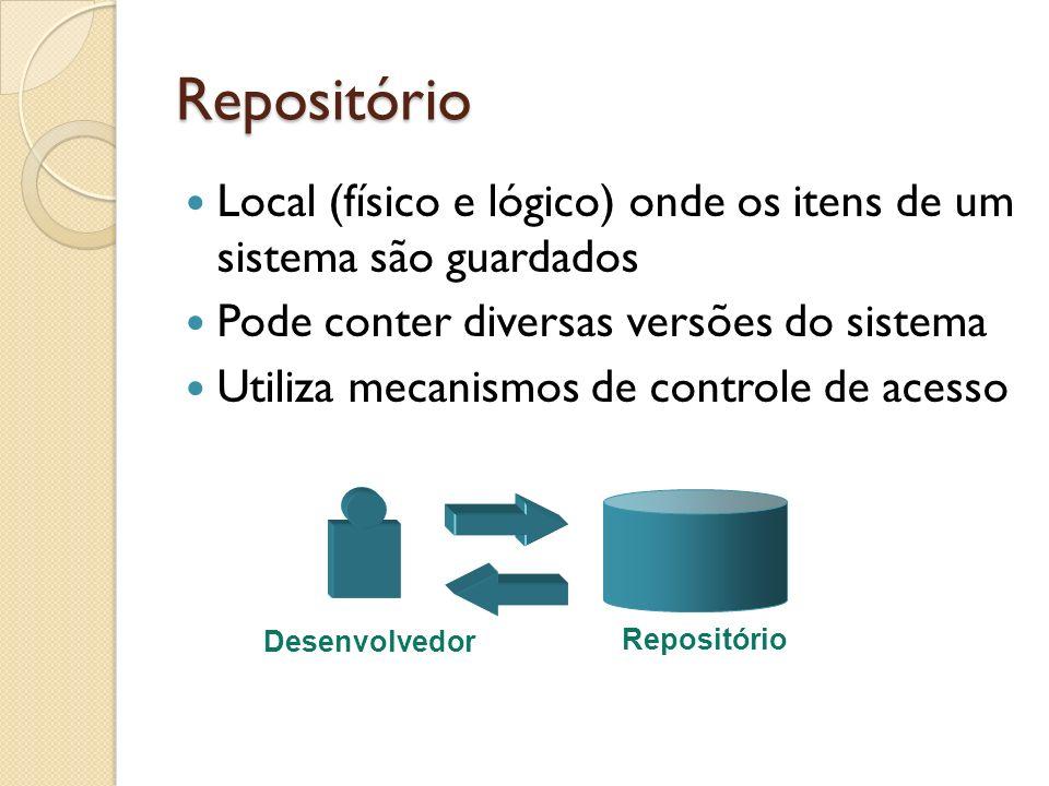 Repositório Local (físico e lógico) onde os itens de um sistema são guardados Pode conter diversas versões do sistema Utiliza mecanismos de controle d