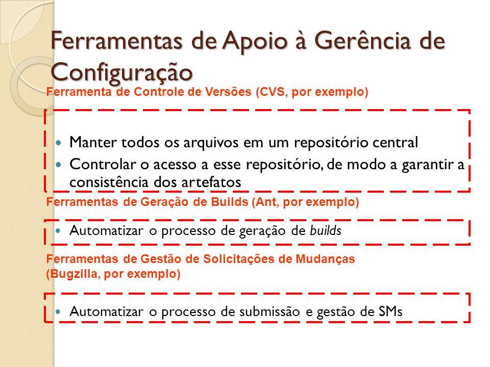 Ferramentas de Apoio à Gerência de Configuração Manter todos os arquivos em um repositório central Controlar o acesso a esse repositório, de modo a ga