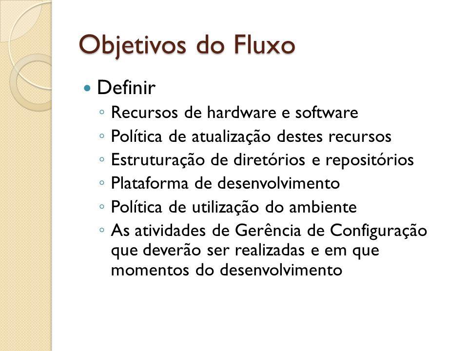 Objetivos do Fluxo Definir Recursos de hardware e software Política de atualização destes recursos Estruturação de diretórios e repositórios Plataform