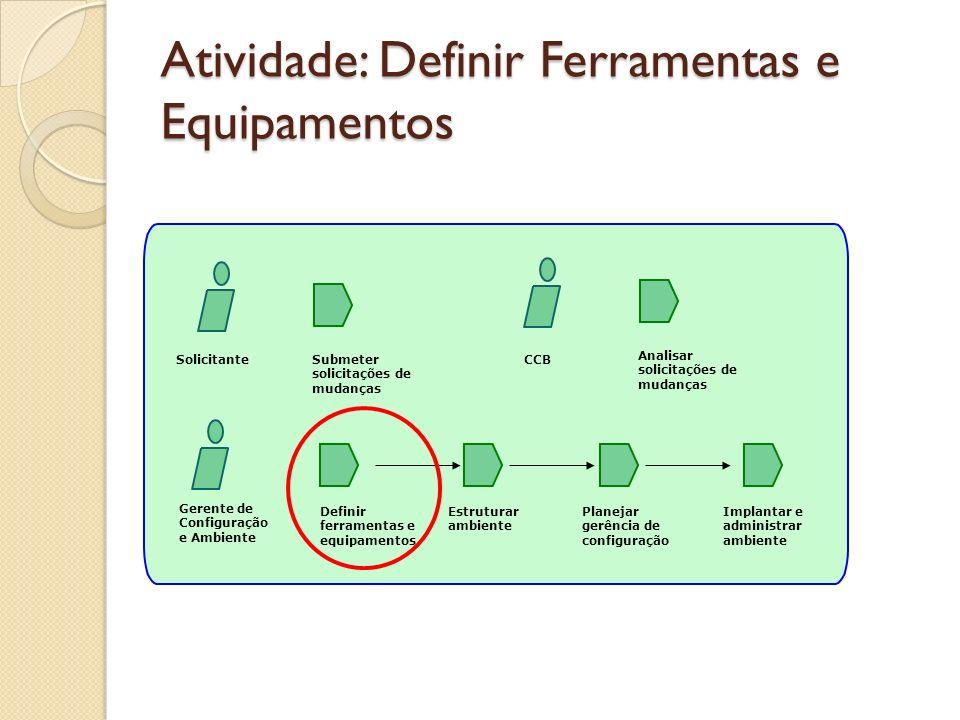 Atividade: Definir Ferramentas e Equipamentos Gerente de Configuração e Ambiente Definir ferramentas e equipamentos Implantar e administrar ambiente E
