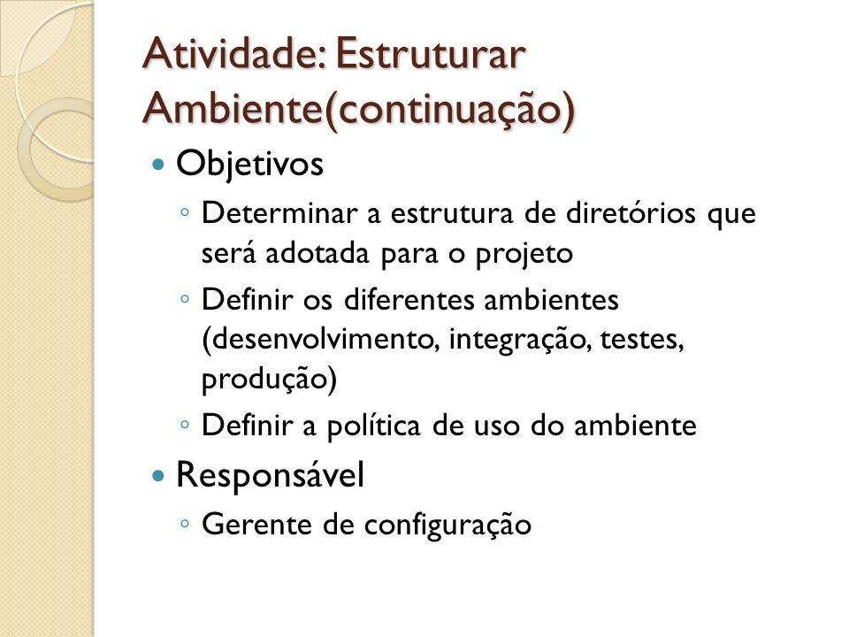 Atividade: Estruturar Ambiente(continuação) Objetivos Determinar a estrutura de diretórios que será adotada para o projeto Definir os diferentes ambie