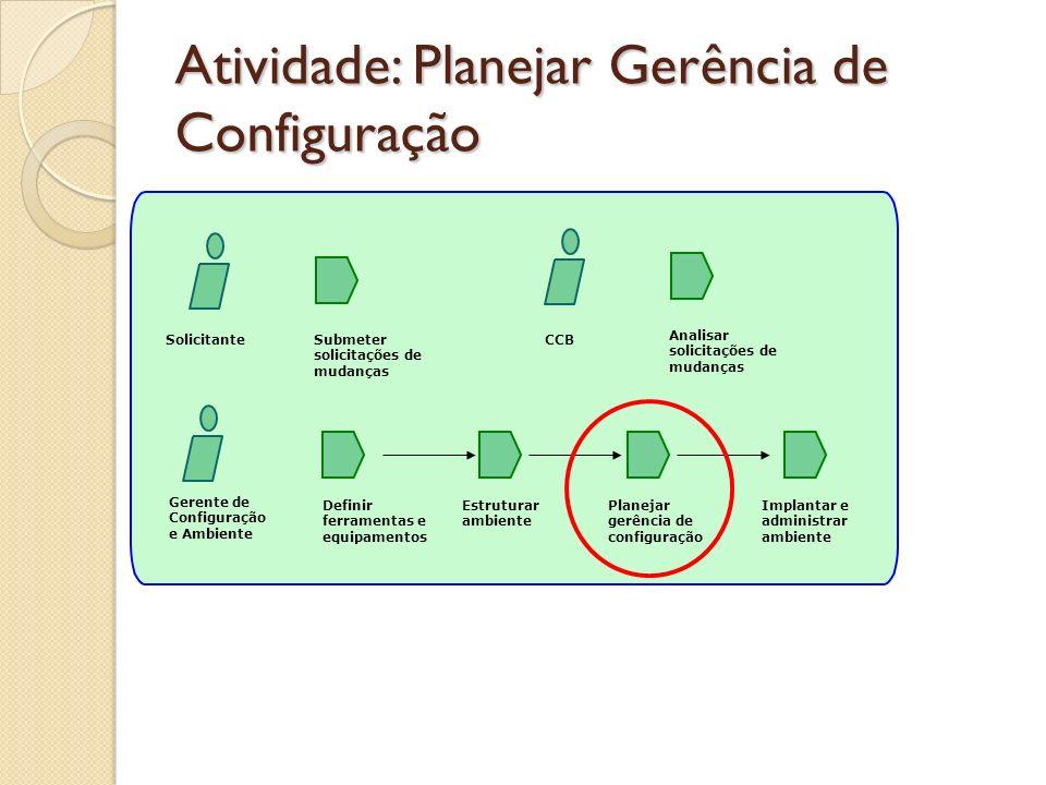 Atividade: Planejar Gerência de Configuração Gerente de Configuração e Ambiente Definir ferramentas e equipamentos Implantar e administrar ambiente Es