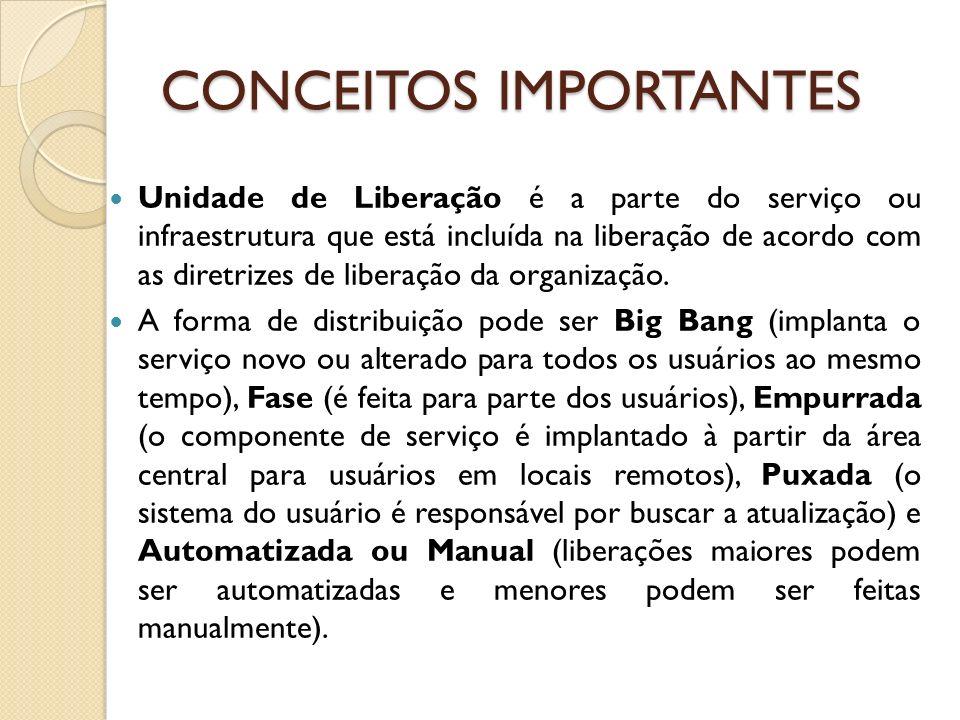 CONCEITOS IMPORTANTES Unidade de Liberação é a parte do serviço ou infraestrutura que está incluída na liberação de acordo com as diretrizes de libera