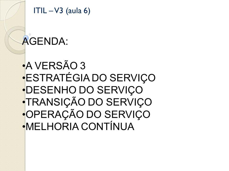 ITIL – V3 (aula 6) AGENDA: A VERSÃO 3 ESTRATÉGIA DO SERVIÇO DESENHO DO SERVIÇO TRANSIÇÃO DO SERVIÇO OPERAÇÃO DO SERVIÇO MELHORIA CONTÍNUA