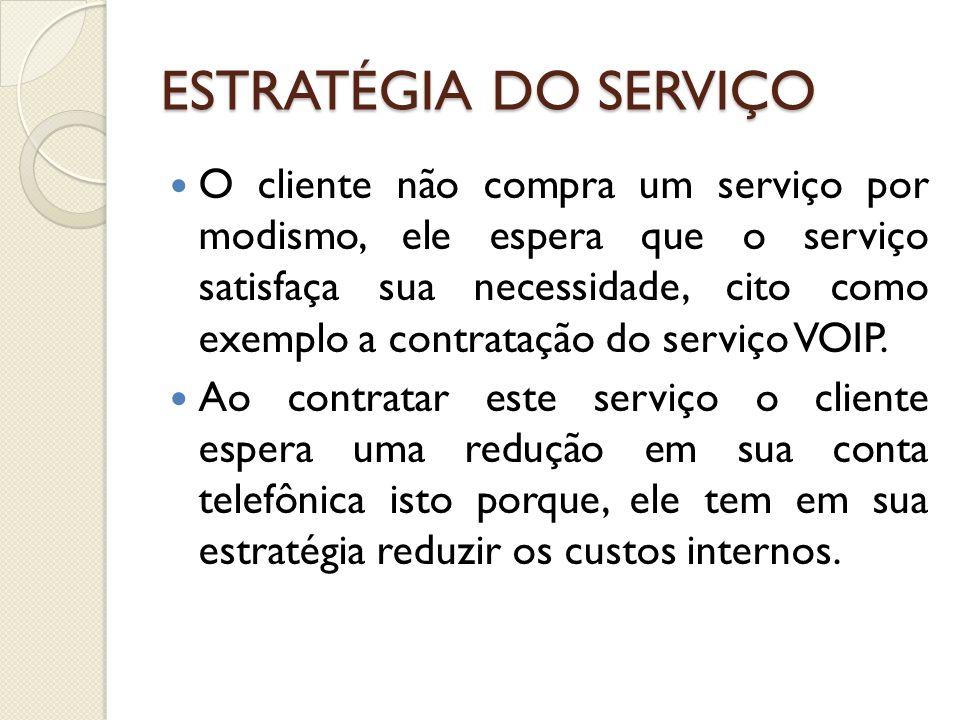 ESTRATÉGIA DO SERVIÇO O cliente não compra um serviço por modismo, ele espera que o serviço satisfaça sua necessidade, cito como exemplo a contratação