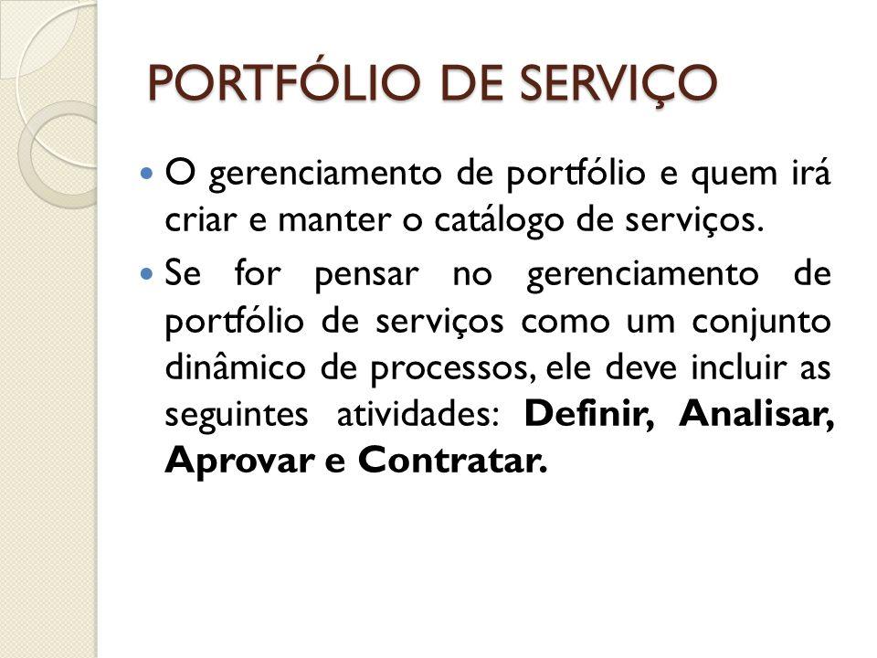 PORTFÓLIO DE SERVIÇO O gerenciamento de portfólio e quem irá criar e manter o catálogo de serviços. Se for pensar no gerenciamento de portfólio de ser