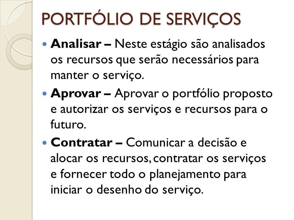 PORTFÓLIO DE SERVIÇOS Analisar – Neste estágio são analisados os recursos que serão necessários para manter o serviço. Aprovar – Aprovar o portfólio p