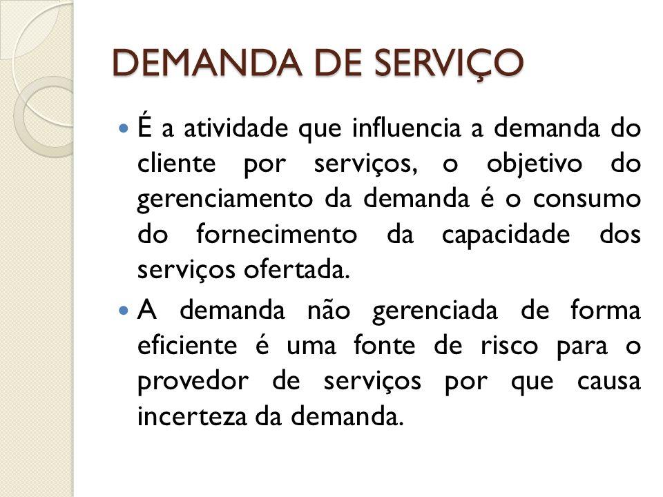 DEMANDA DE SERVIÇO É a atividade que influencia a demanda do cliente por serviços, o objetivo do gerenciamento da demanda é o consumo do fornecimento