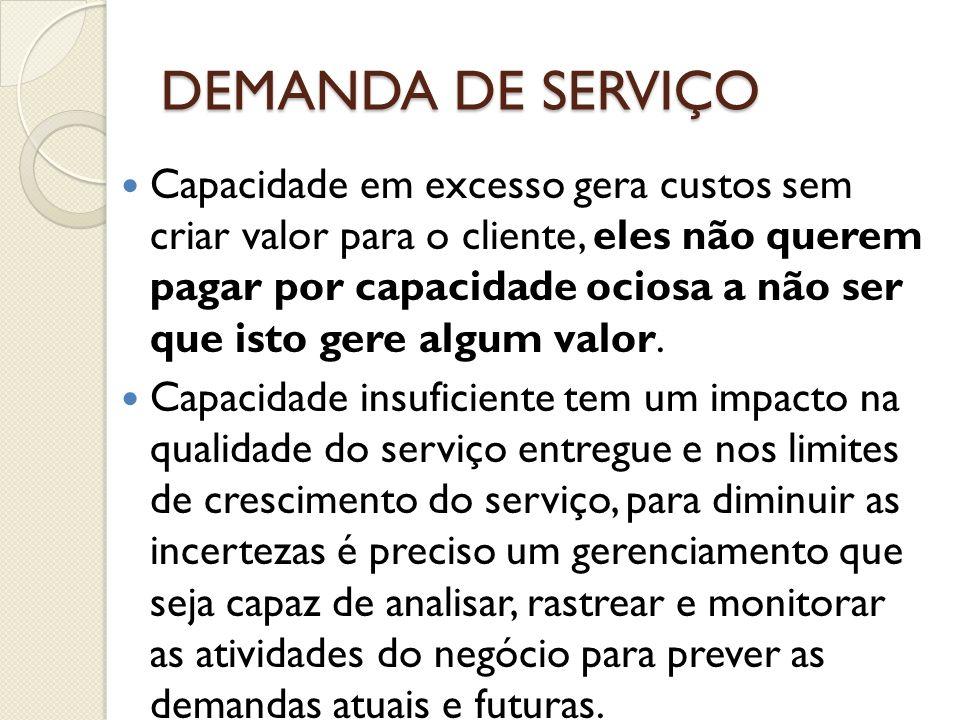 DEMANDA DE SERVIÇO Capacidade em excesso gera custos sem criar valor para o cliente, eles não querem pagar por capacidade ociosa a não ser que isto ge