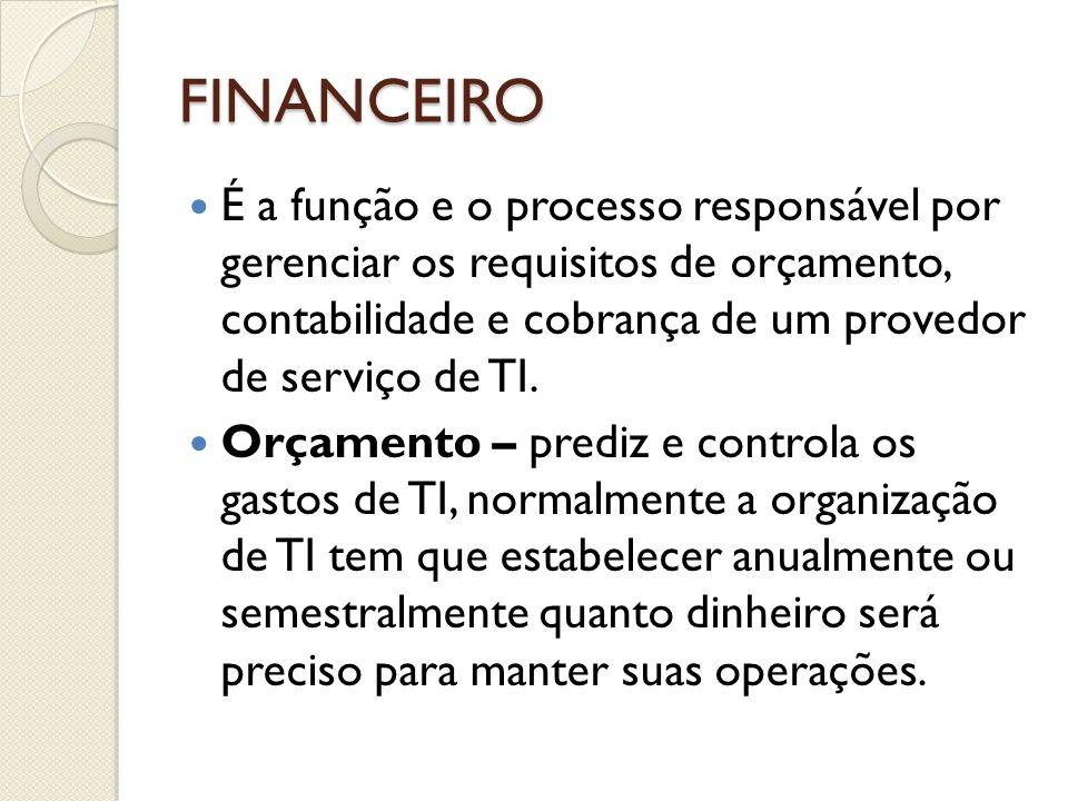 FINANCEIRO É a função e o processo responsável por gerenciar os requisitos de orçamento, contabilidade e cobrança de um provedor de serviço de TI. Orç