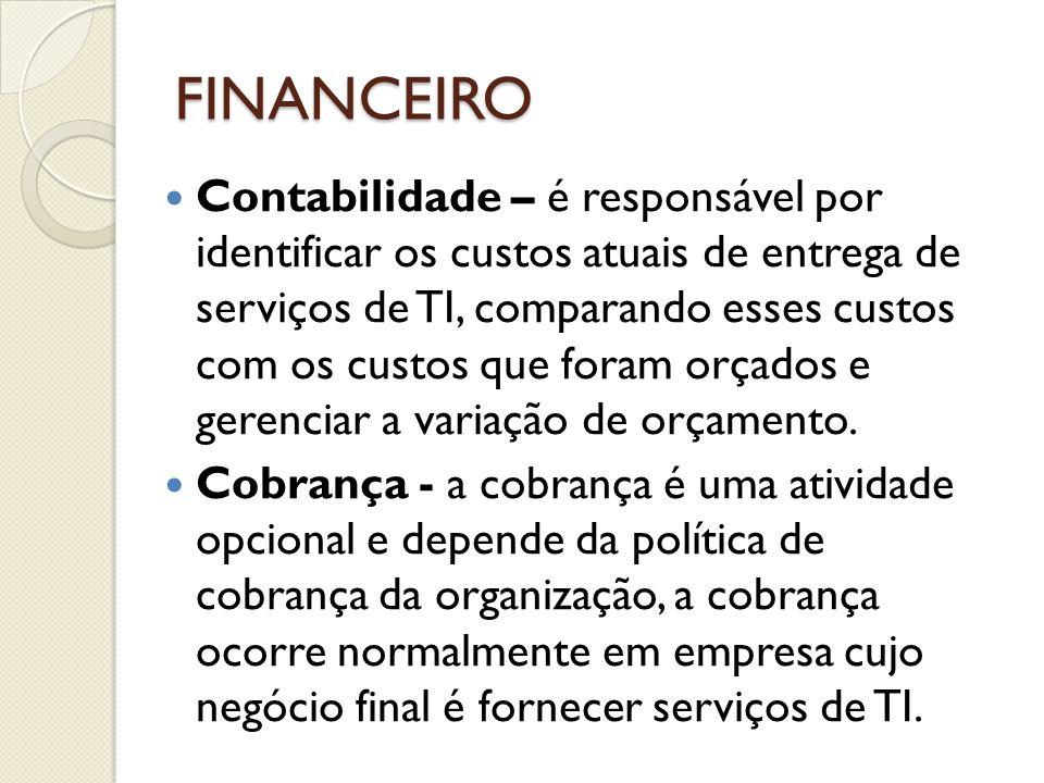 FINANCEIRO Contabilidade – é responsável por identificar os custos atuais de entrega de serviços de TI, comparando esses custos com os custos que fora