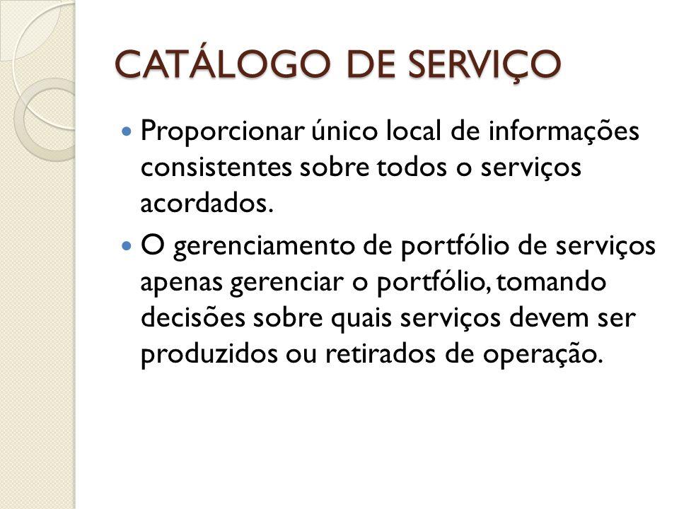 CATÁLOGO DE SERVIÇO Proporcionar único local de informações consistentes sobre todos o serviços acordados. O gerenciamento de portfólio de serviços ap