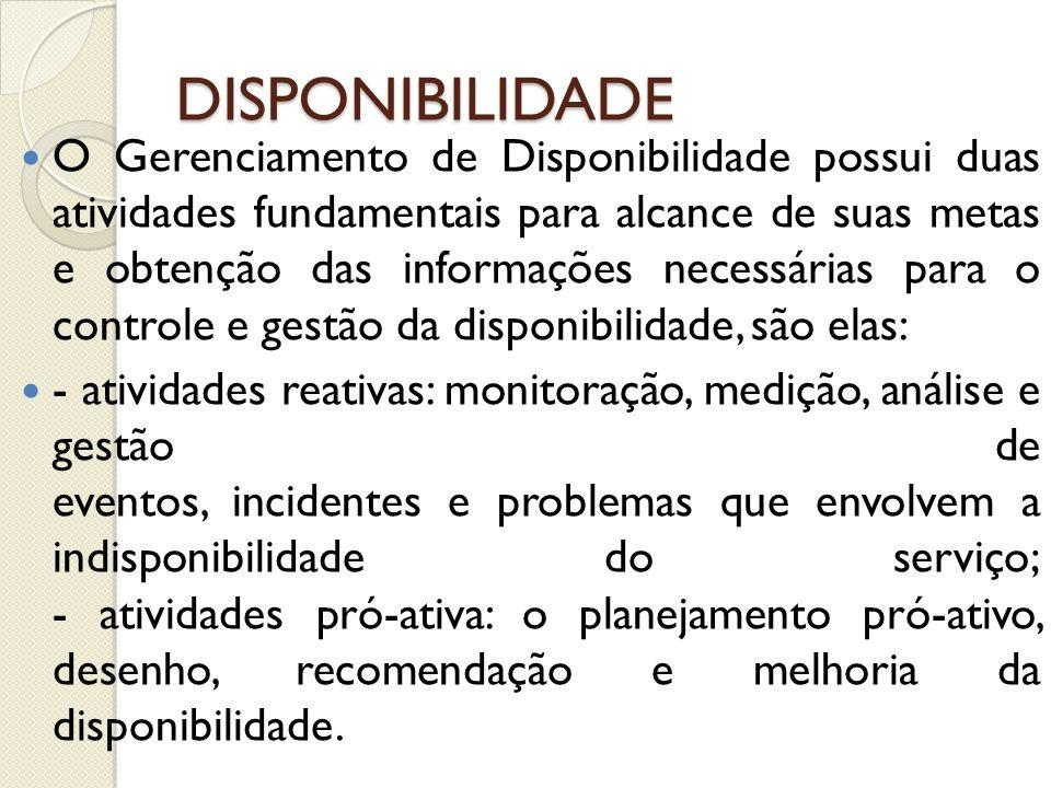 DISPONIBILIDADE O Gerenciamento de Disponibilidade possui duas atividades fundamentais para alcance de suas metas e obtenção das informações necessári