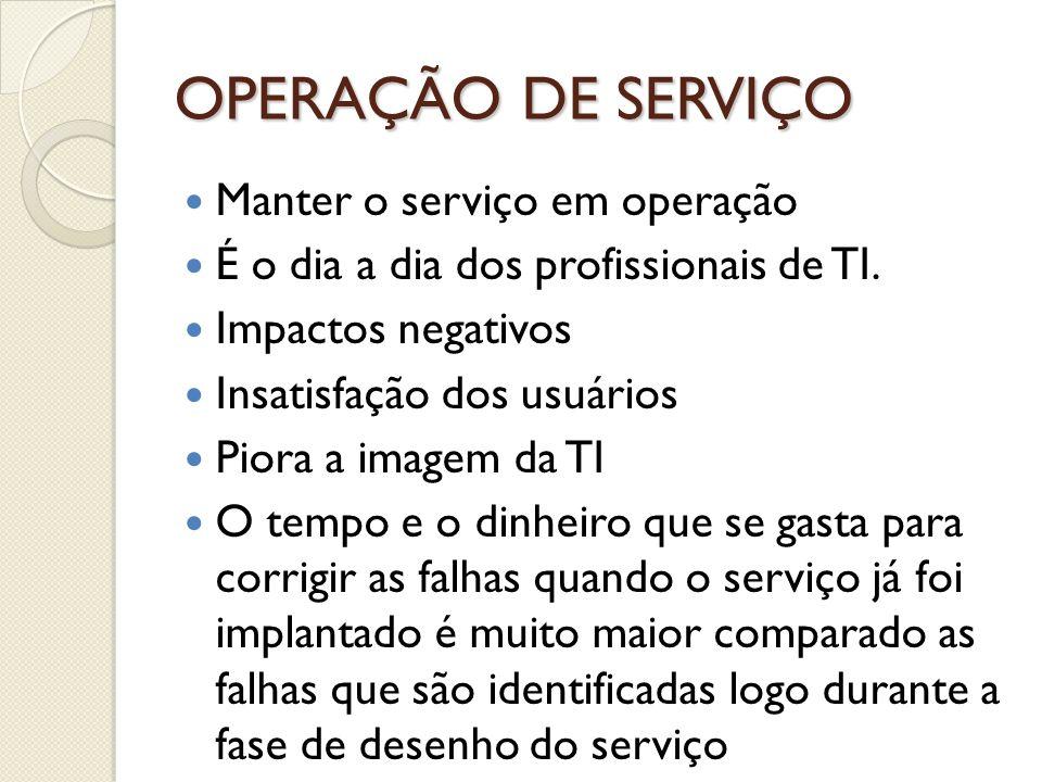 OPERAÇÃO DE SERVIÇO Manter o serviço em operação É o dia a dia dos profissionais de TI. Impactos negativos Insatisfação dos usuários Piora a imagem da