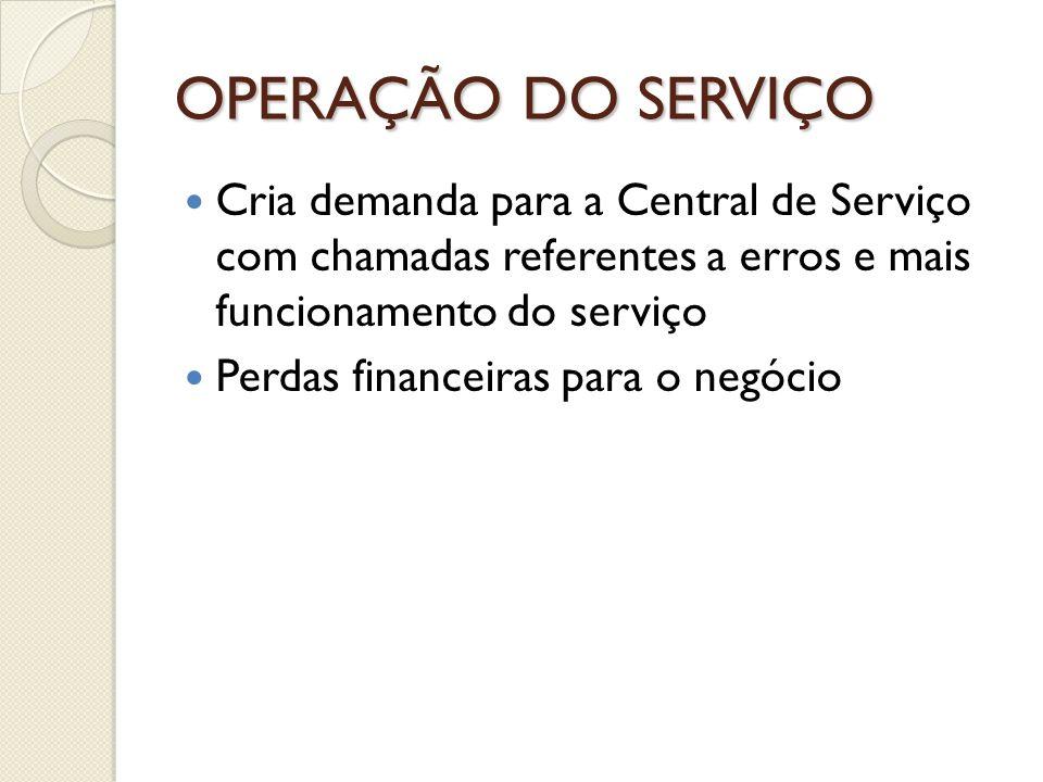 OPERAÇÃO DO SERVIÇO Cria demanda para a Central de Serviço com chamadas referentes a erros e mais funcionamento do serviço Perdas financeiras para o n