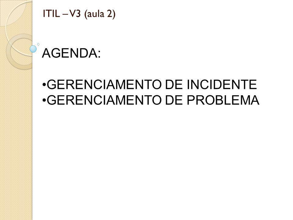 ITIL – V3 (aula 2) AGENDA: GERENCIAMENTO DE INCIDENTE GERENCIAMENTO DE PROBLEMA
