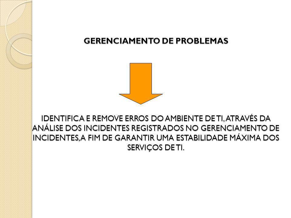 GERENCIAMENTO DE PROBLEMAS IDENTIFICA E REMOVE ERROS DO AMBIENTE DE TI, ATRAVÉS DA ANÁLISE DOS INCIDENTES REGISTRADOS NO GERENCIAMENTO DE INCIDENTES,