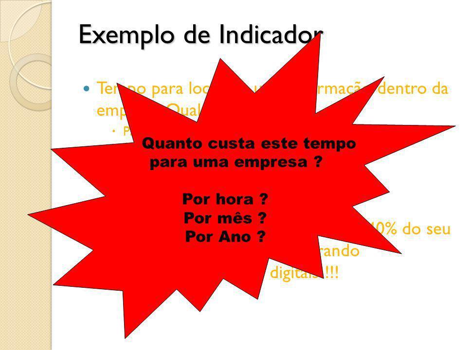 Exemplo de Indicador Tempo para localizar uma informação dentro da empresa. Qual informação ? Pasta de Contratos do Sr. X; Ùltima versão da Proposta N