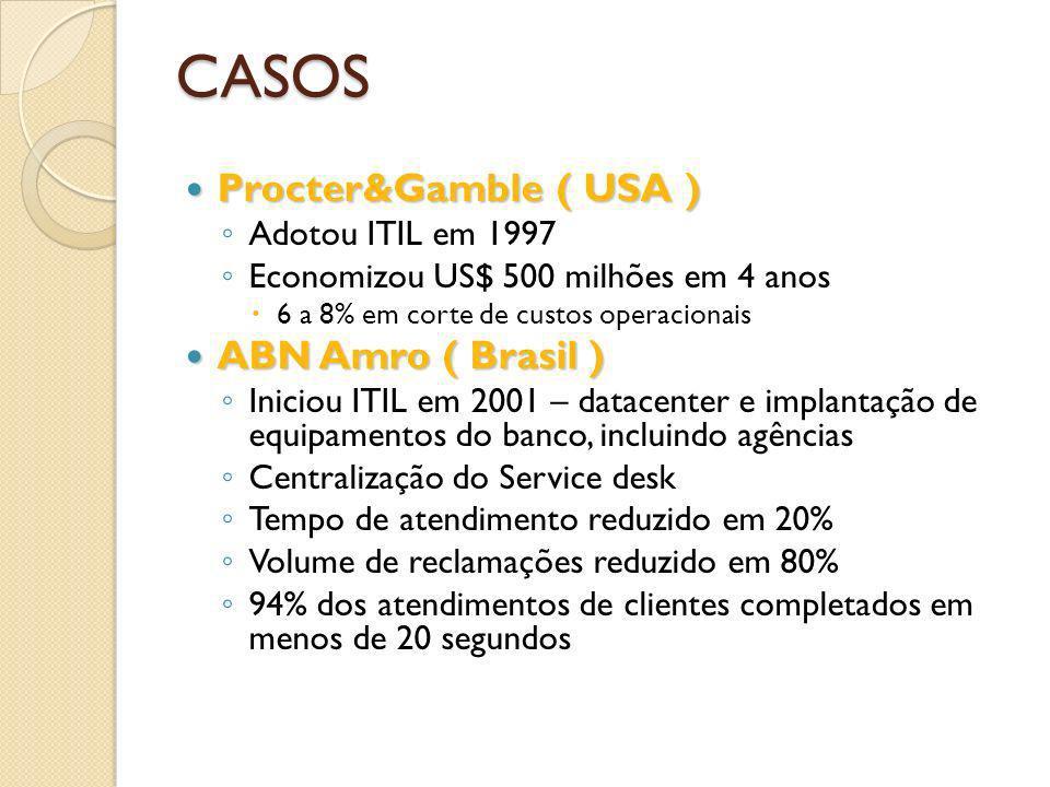 CASOS Procter&Gamble ( USA ) Procter&Gamble ( USA ) Adotou ITIL em 1997 Economizou US$ 500 milhões em 4 anos 6 a 8% em corte de custos operacionais AB