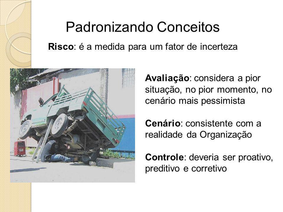Gerenciamento de Incidentes Relacionamentos Gerenciamento da Configuração Gerenciamento de Problemas Gerenciamento de Mudanças