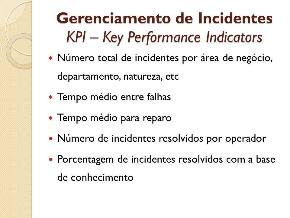 Gerenciamento de Incidentes KPI – Key Performance Indicators Número total de incidentes por área de negócio, departamento, natureza, etc Tempo médio e