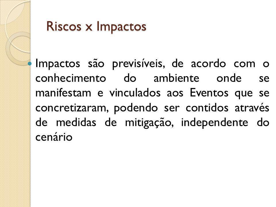 Riscos x Impactos Impactos são previsíveis, de acordo com o conhecimento do ambiente onde se manifestam e vinculados aos Eventos que se concretizaram,