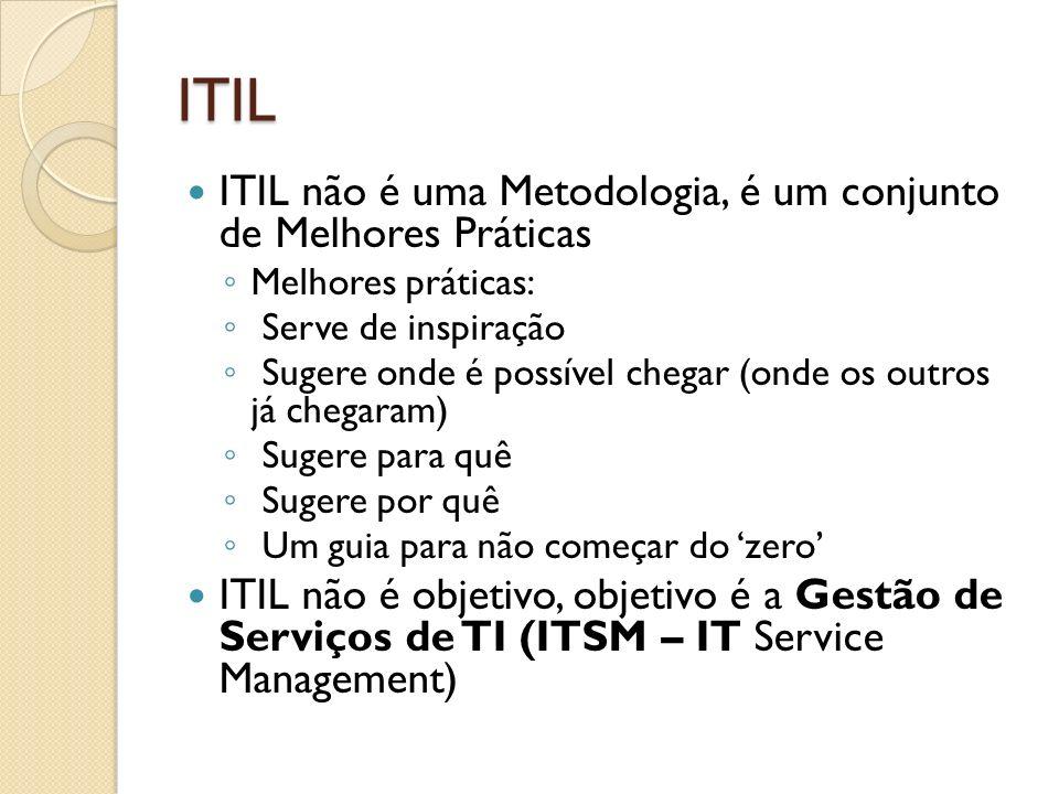 ITIL ITIL não é uma Metodologia, é um conjunto de Melhores Práticas Melhores práticas: Serve de inspiração Sugere onde é possível chegar (onde os outr