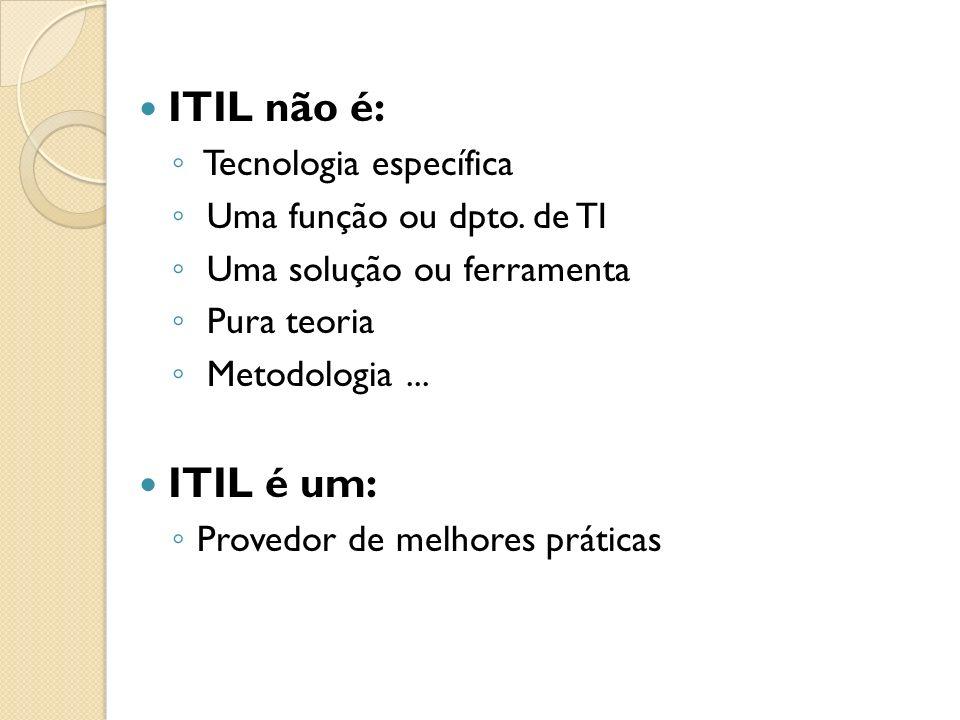 ITIL não é: Tecnologia específica Uma função ou dpto. de TI Uma solução ou ferramenta Pura teoria Metodologia... ITIL é um: Provedor de melhores práti
