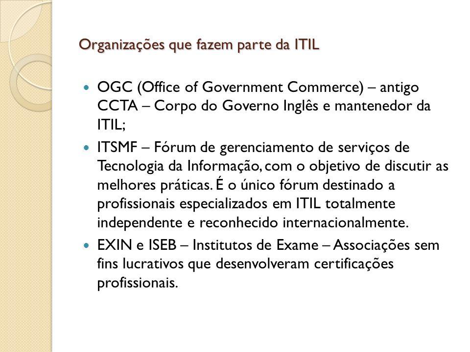 Organizações que fazem parte da ITIL OGC (Office of Government Commerce) – antigo CCTA – Corpo do Governo Inglês e mantenedor da ITIL; ITSMF – Fórum d