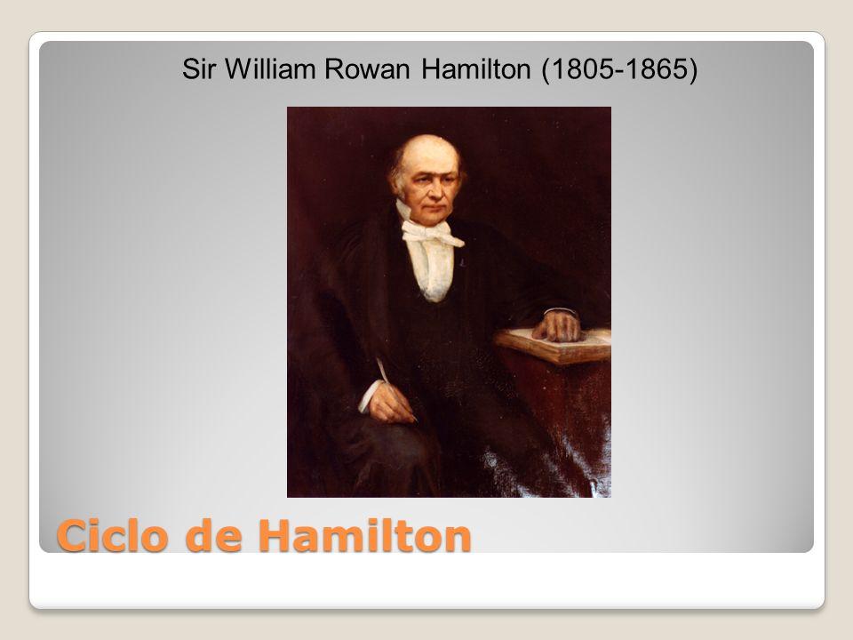 Ciclo de Hamilton Sir William Rowan Hamilton (1805-1865)