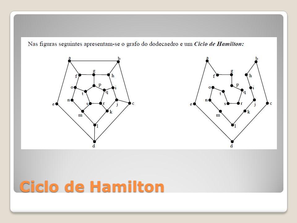 Exemplo Ciclo de Hamilton: Ciclo: 0 – 1 – 4 – 2 – 3 – 0