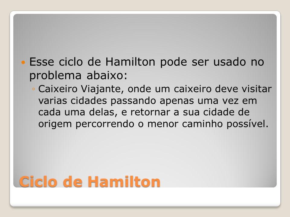 Ciclo de Hamilton Esse ciclo de Hamilton pode ser usado no problema abaixo: Caixeiro Viajante, onde um caixeiro deve visitar varias cidades passando a