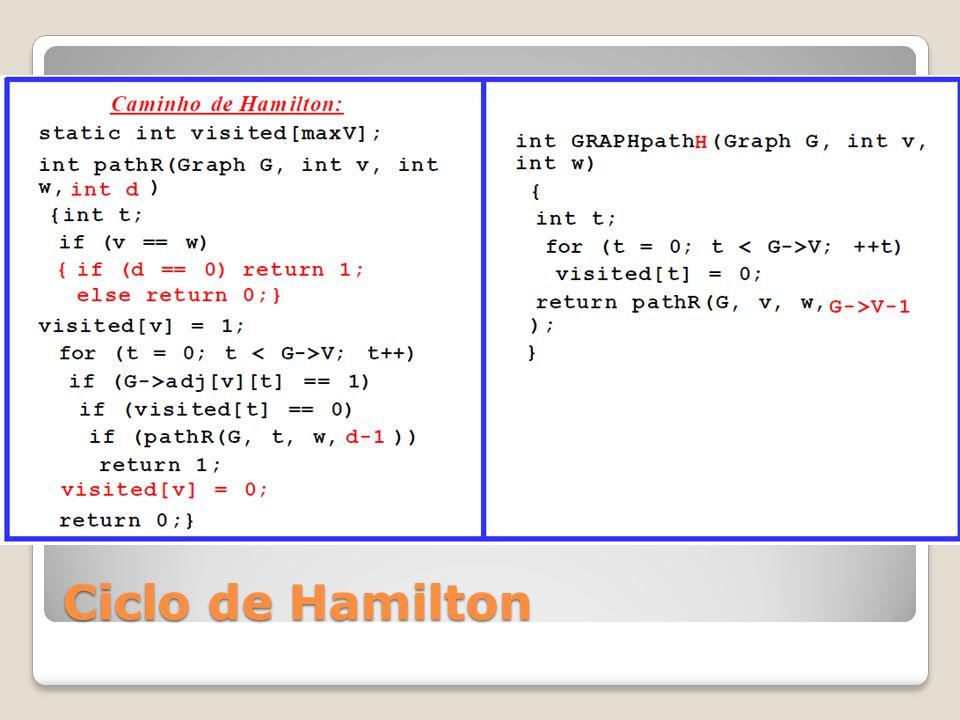 Ciclo de Hamilton