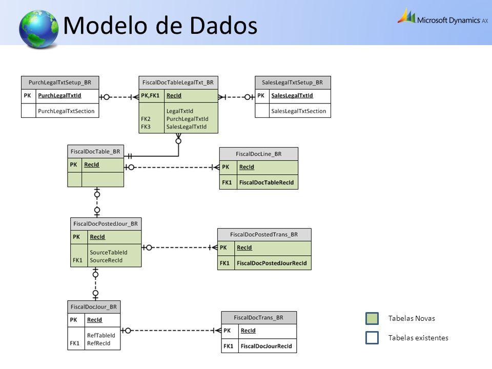 Modelo de Dados Tabelas Novas Tabelas existentes