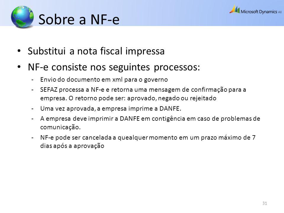 Sobre a NF-e Substitui a nota fiscal impressa NF-e consiste nos seguintes processos: -Envio do documento em xml para o governo -SEFAZ processa a NF-e