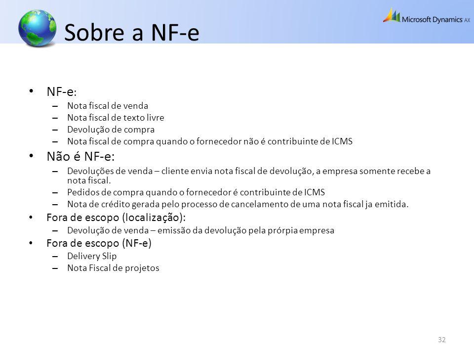 Sobre a NF-e NF-e : – Nota fiscal de venda – Nota fiscal de texto livre – Devolução de compra – Nota fiscal de compra quando o fornecedor não é contri