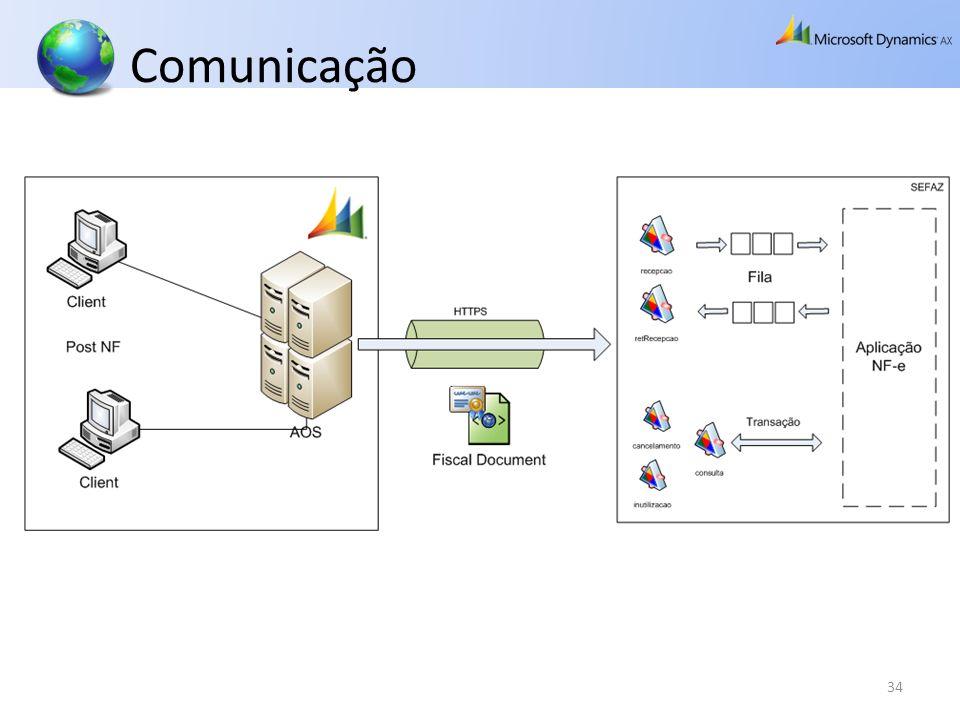 Comunicação 34