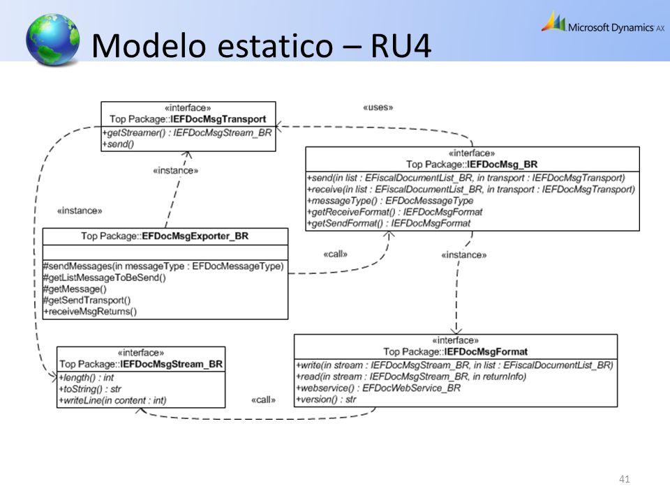 Modelo estatico – RU4 41