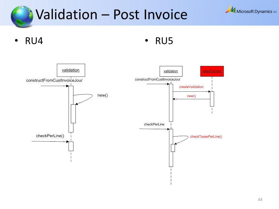 RU4 RU5 44 Validation – Post Invoice