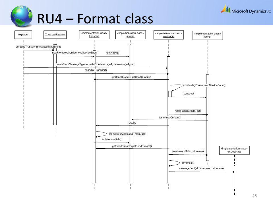 RU4 – Format class 46