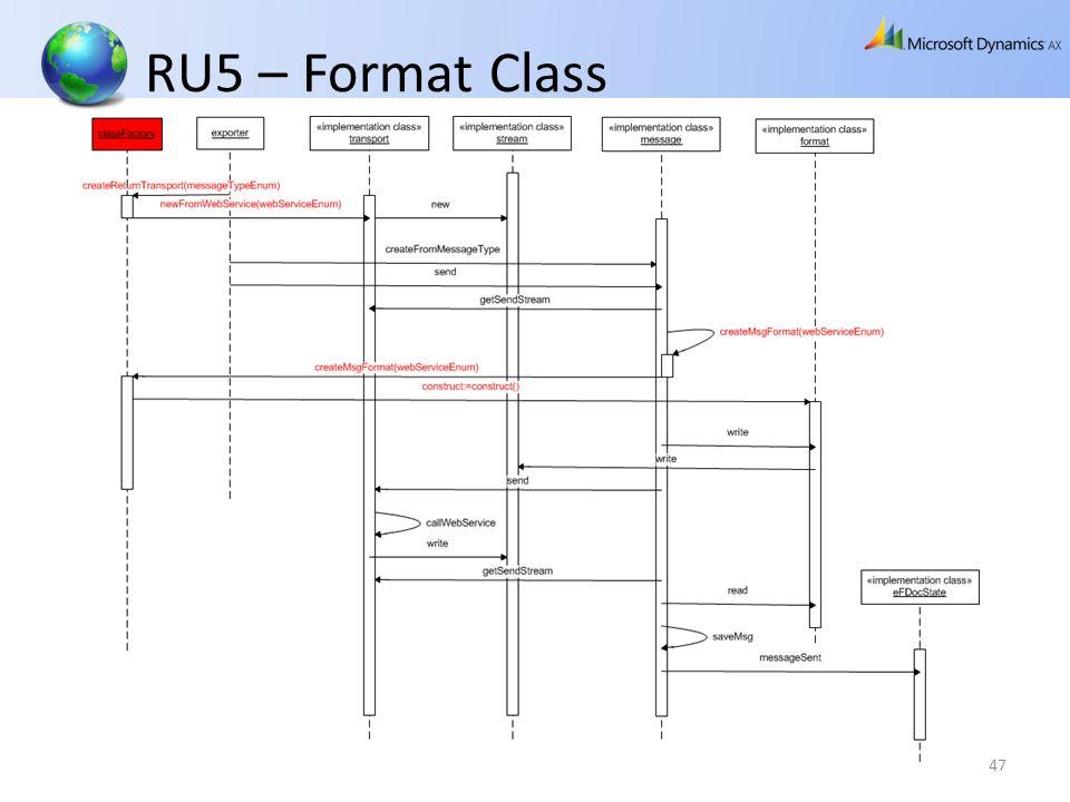 RU5 – Format Class 47