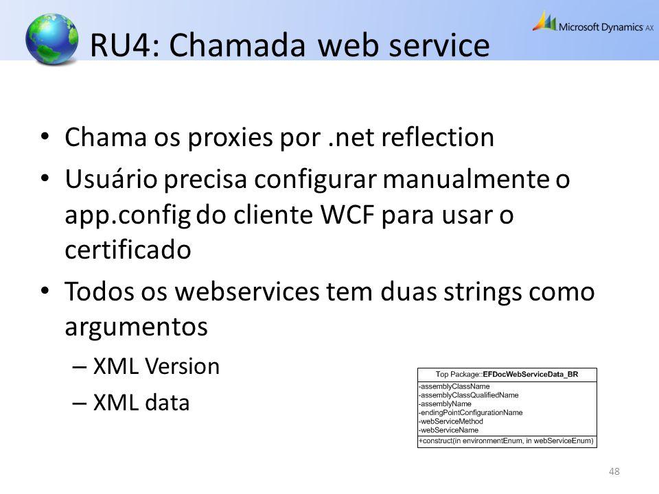 RU4: Chamada web service Chama os proxies por.net reflection Usuário precisa configurar manualmente o app.config do cliente WCF para usar o certificad