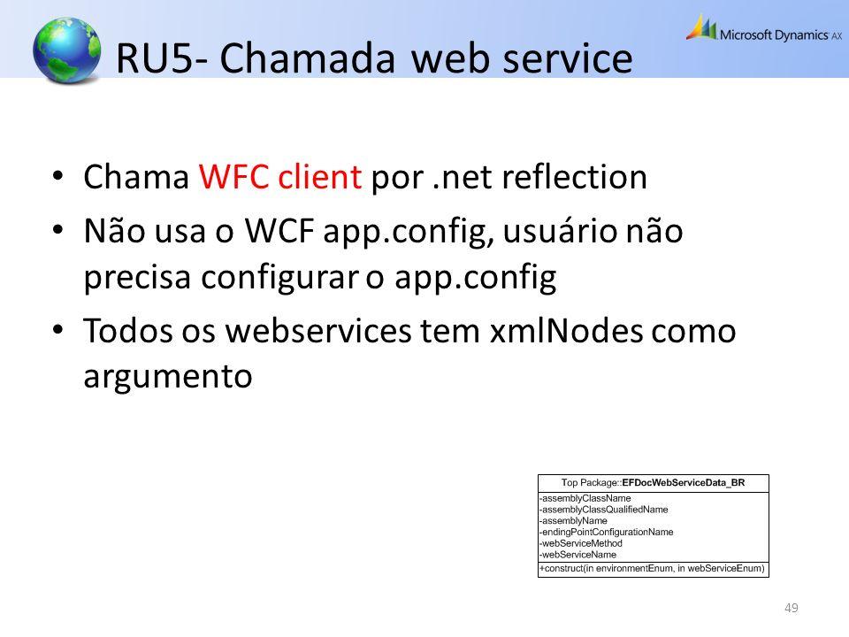 RU5- Chamada web service Chama WFC client por.net reflection Não usa o WCF app.config, usuário não precisa configurar o app.config Todos os webservice